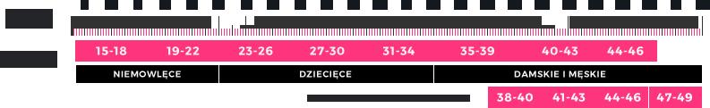 Tabela rozmiarów skarpetek